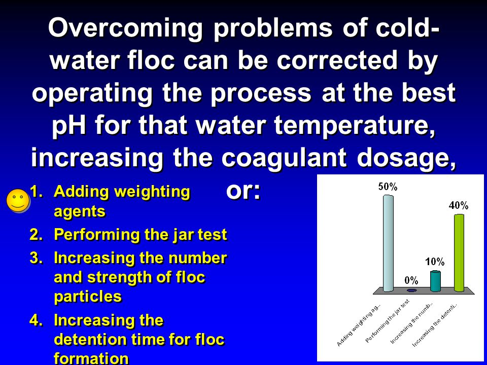 Overcoming problems of cold-water floc can be corrected by operating the process at the best pH for that water temperature, increasing the coagulant dosage, or: