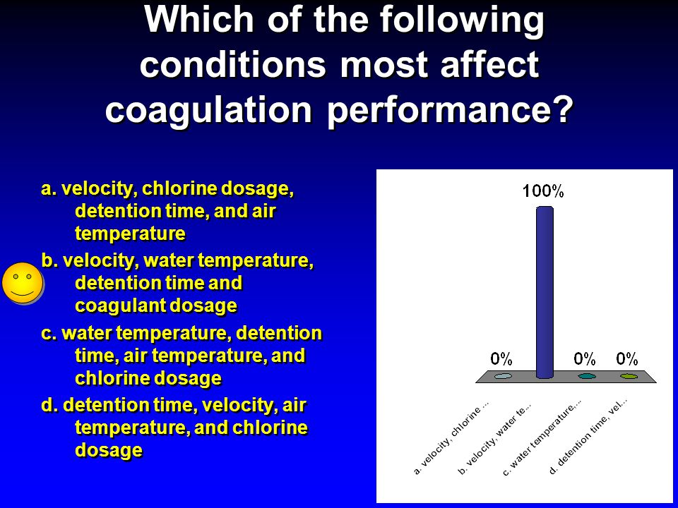 Which of the following conditions most affect coagulation performance