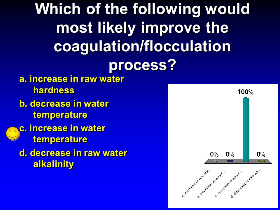 Which of the following would most likely improve the coagulation/flocculation process