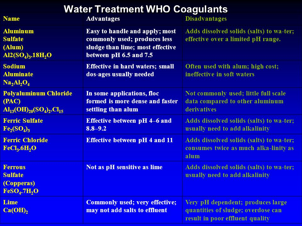 Water Treatment WHO Coagulants