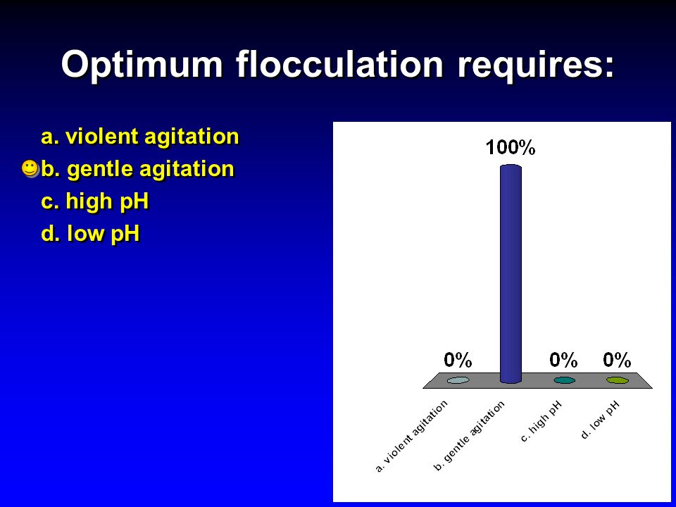 Optimum flocculation requires:
