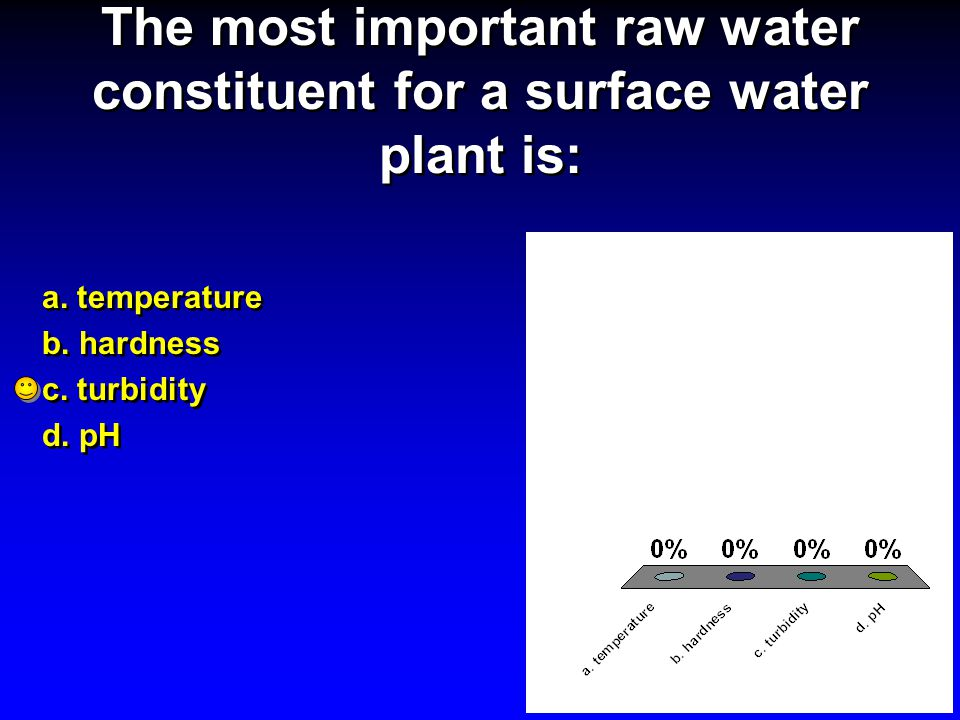 The most important raw water constituent for a surface water plant is: