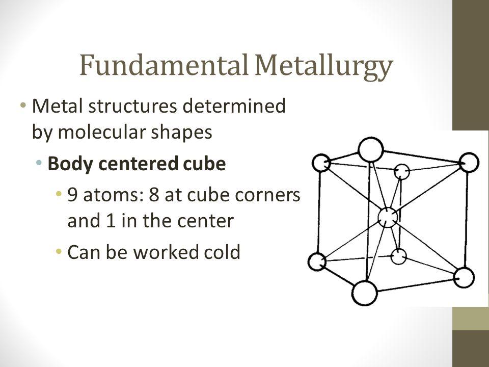 Fundamental Metallurgy