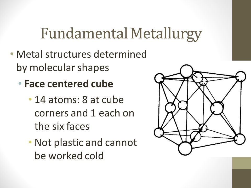 Fundamental Metallurgy