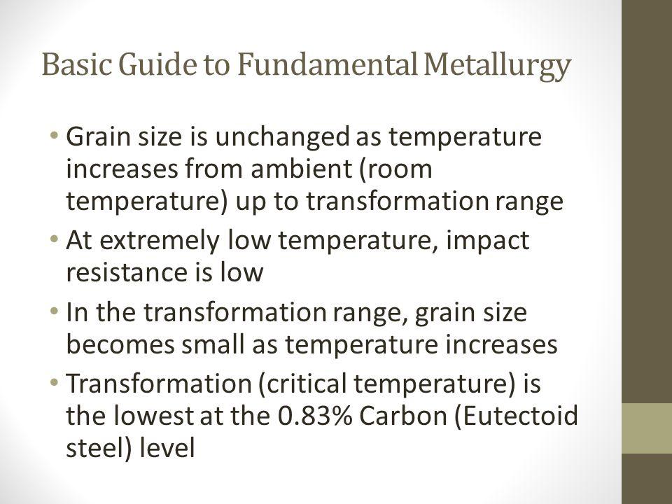 Basic Guide to Fundamental Metallurgy