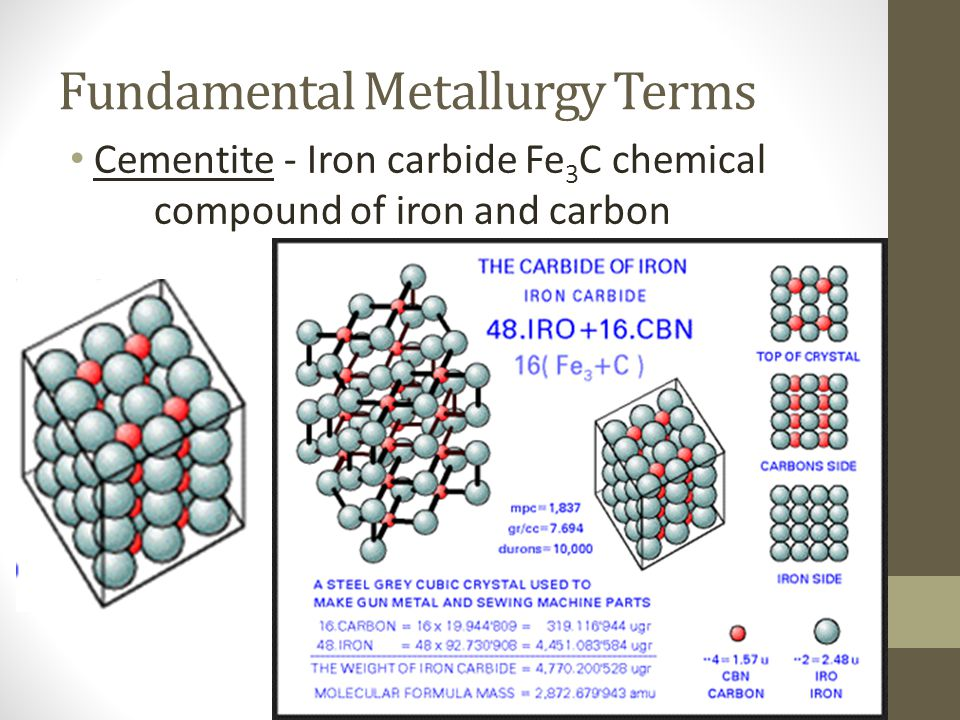 Fundamental Metallurgy Terms