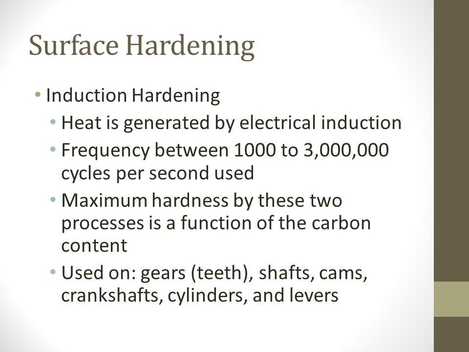 Surface Hardening Induction Hardening