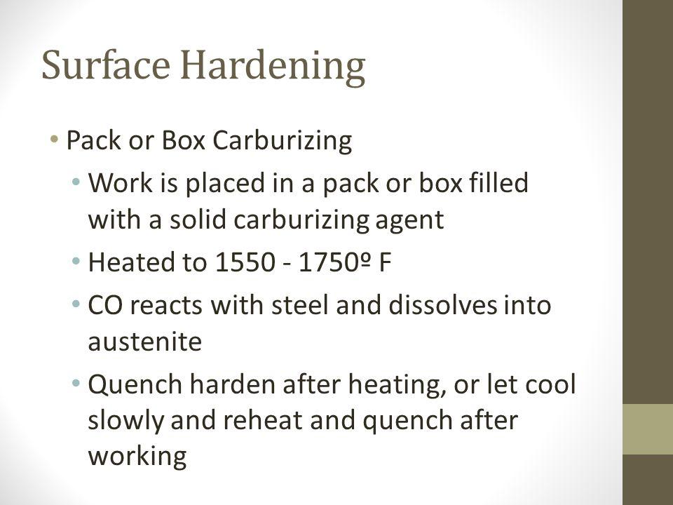 Surface Hardening Pack or Box Carburizing