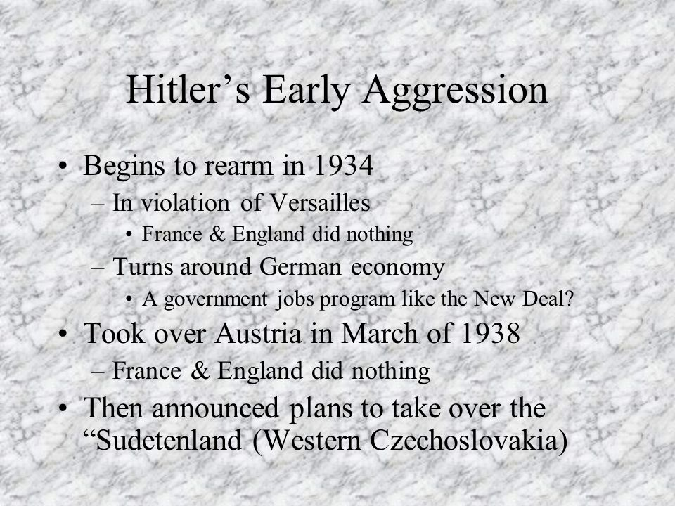 Hitler's Early Aggression