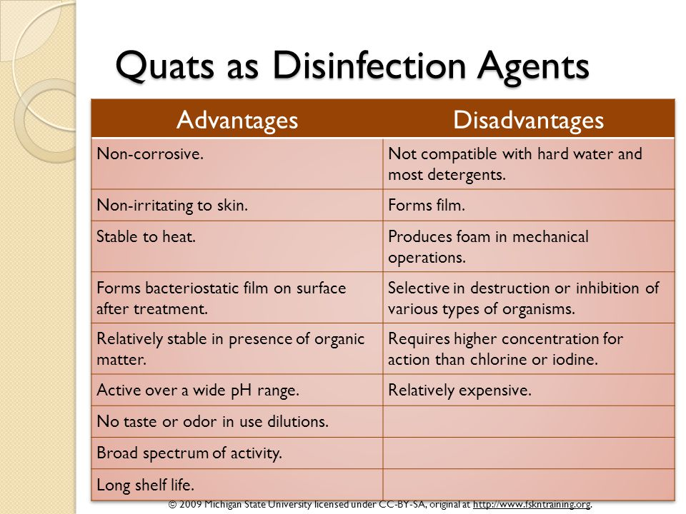 Quats as Disinfection Agents