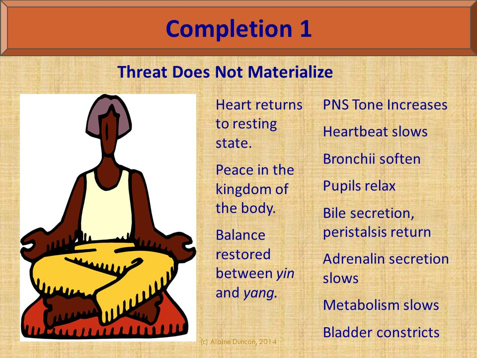 Threat Does Not Materialize