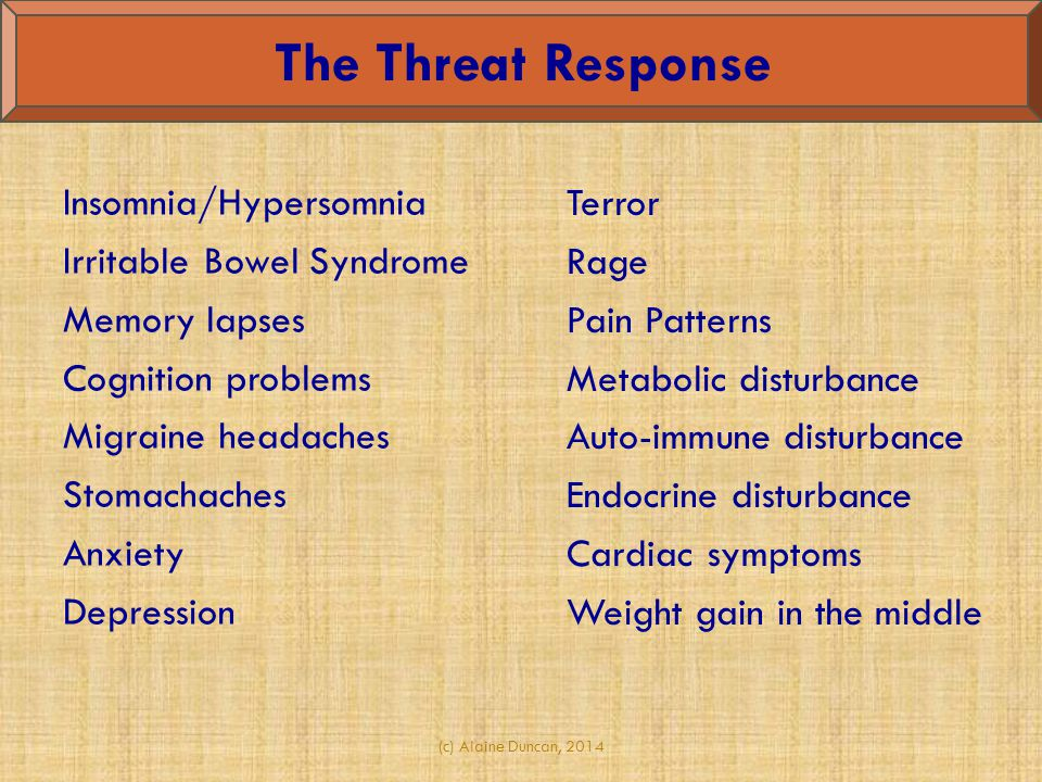 The Threat Response Insomnia/Hypersomnia Irritable Bowel Syndrome