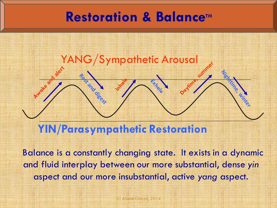 Restoration & BalanceTM