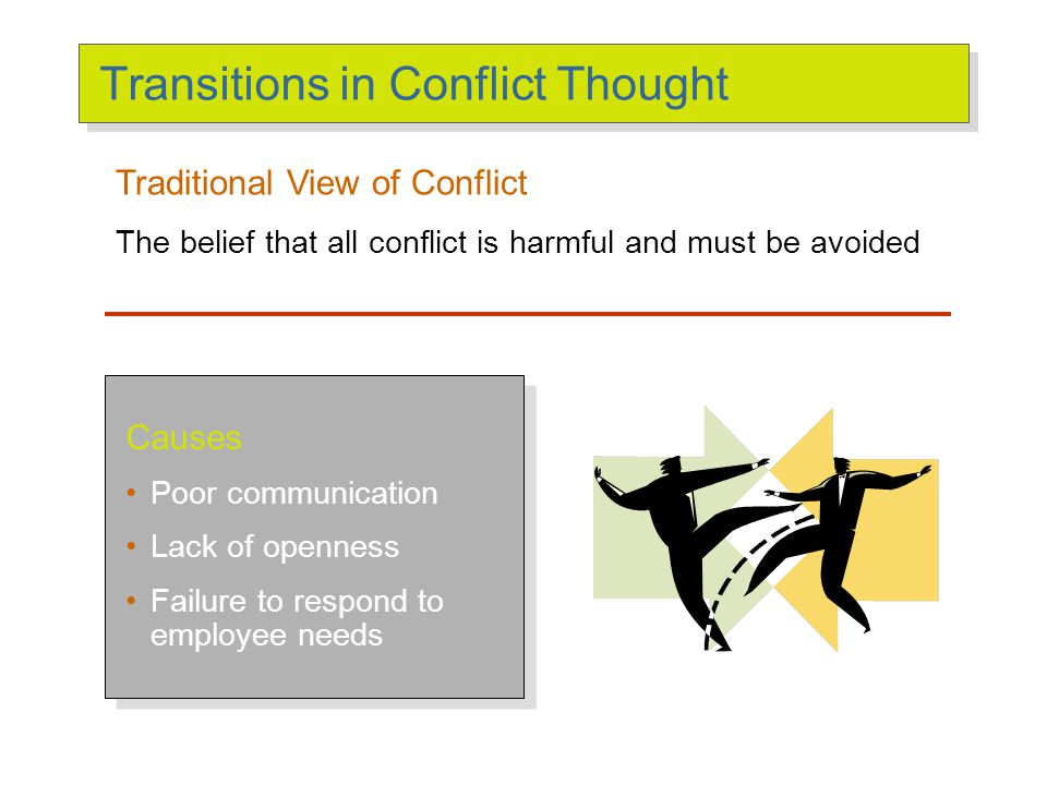 Transitions in Conflict Thought (cont'd)