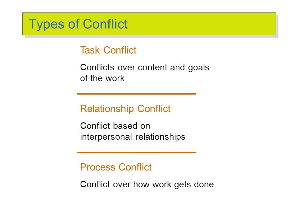 The Conflict Process