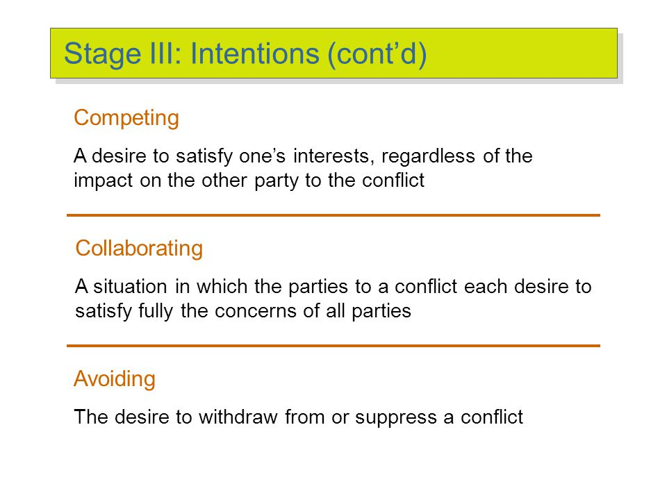 Stage III: Intentions (cont'd)