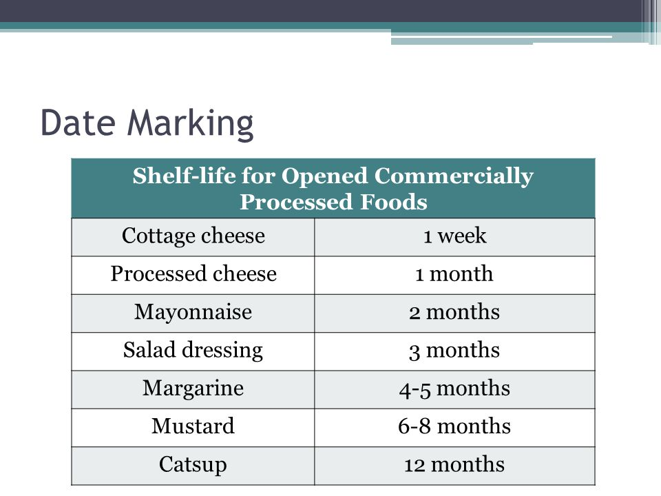 Shelf-life for Opened Commercially Processed Foods