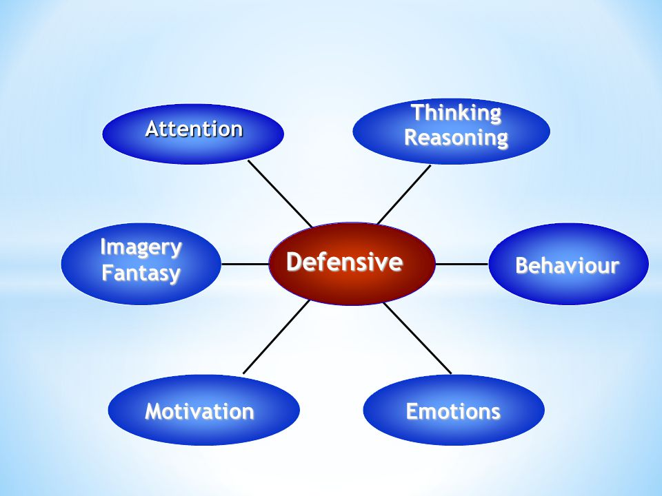 Defensive Thinking Reasoning Attention Imagery Fantasy Behaviour