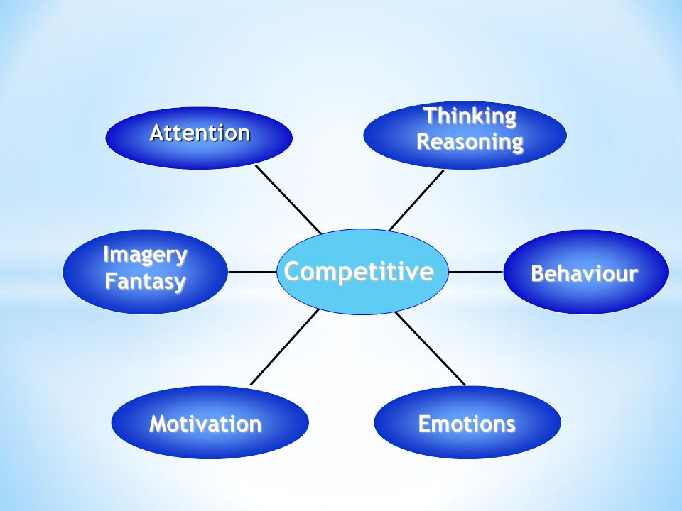 Competitive Thinking Reasoning Attention Imagery Fantasy Behaviour