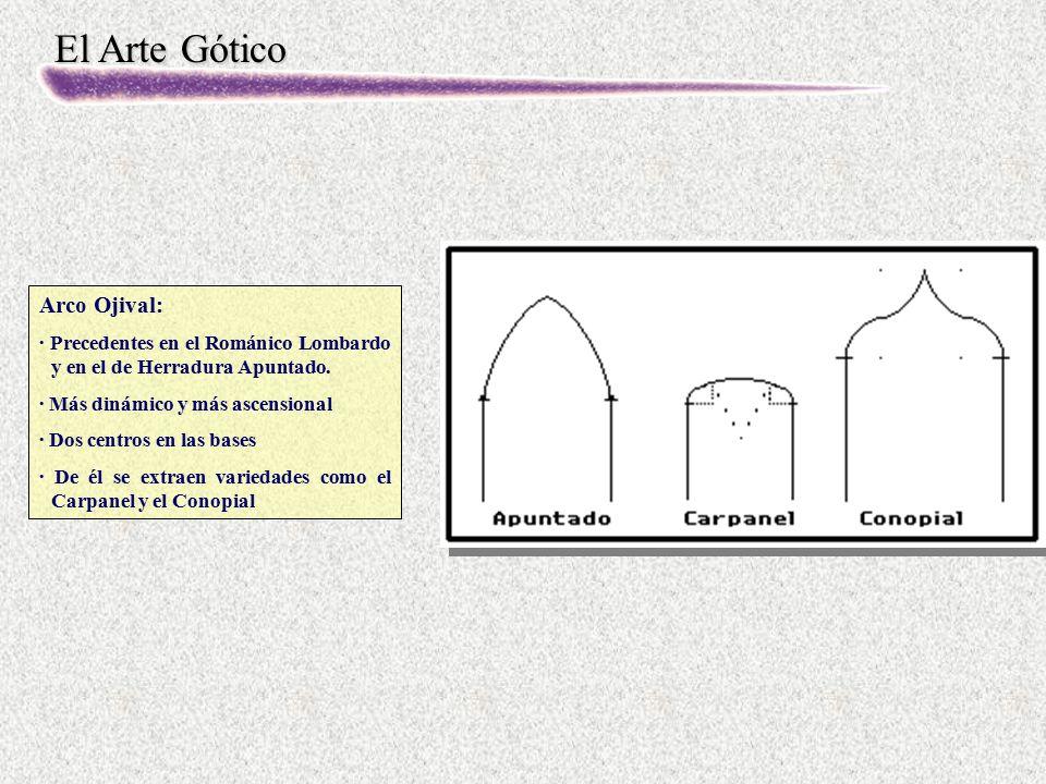 Arco Ojival: · Precedentes en el Románico Lombardo y en el de Herradura Apuntado. · Más dinámico y más ascensional.