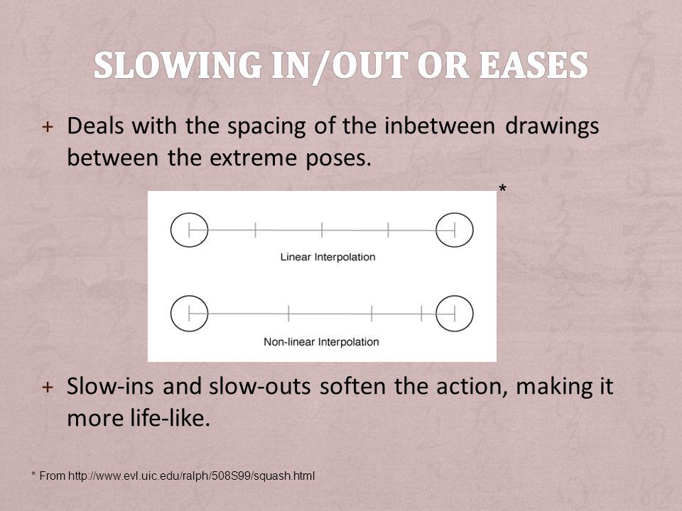 Slowing in/out or Eases