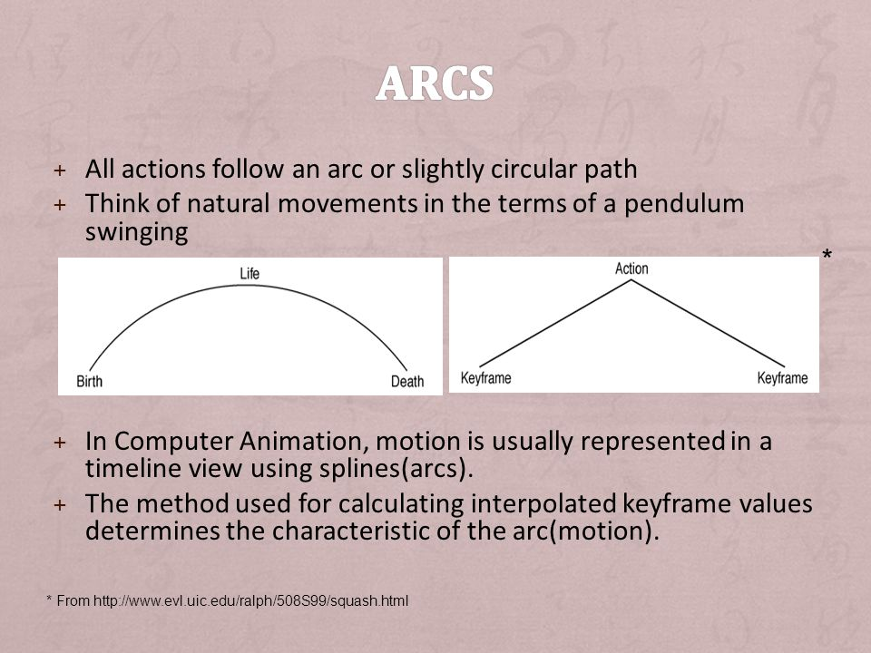 Arcs All actions follow an arc or slightly circular path