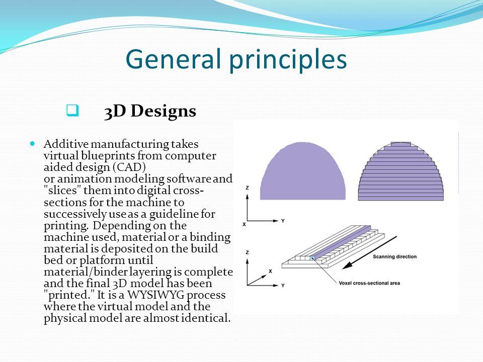 General principles 3D Designs