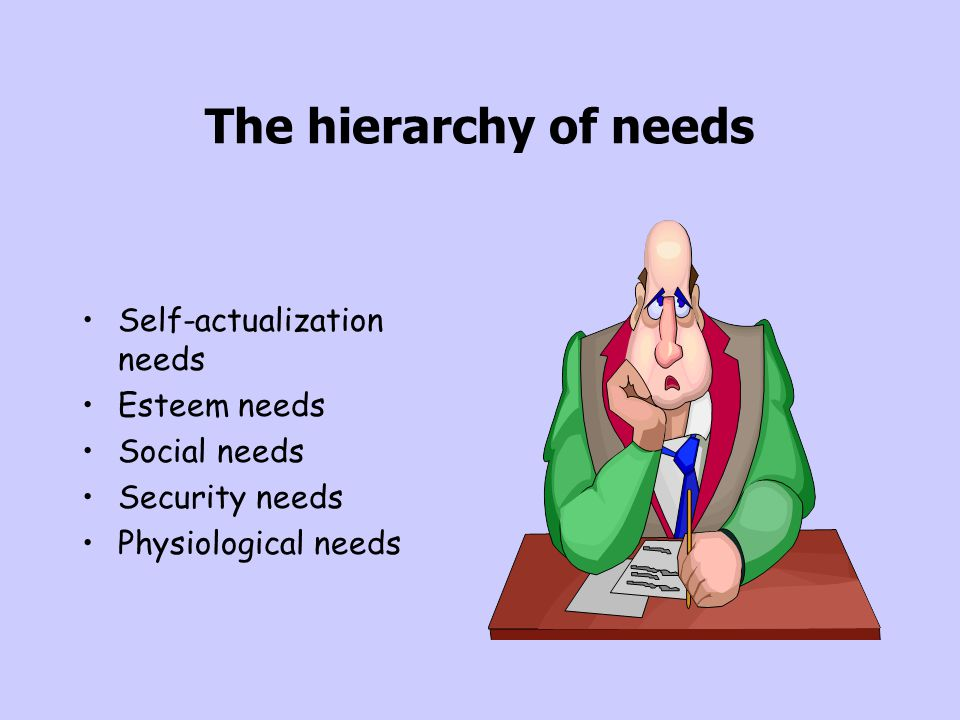 The hierarchy of needs Self-actualization needs Esteem needs