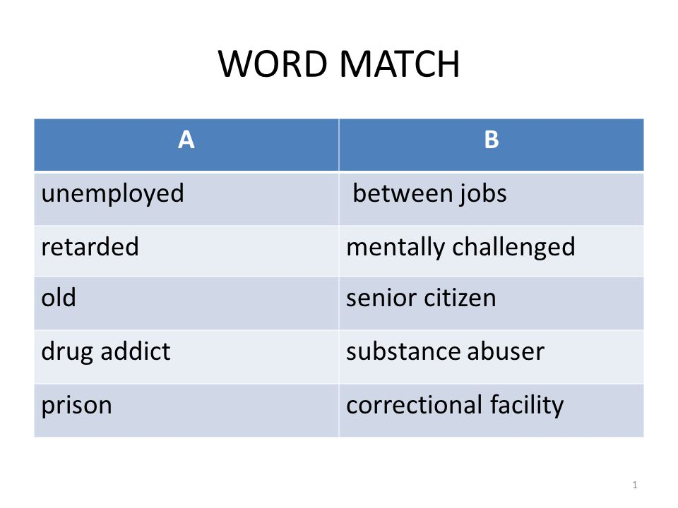 WORD MATCH A B unemployed between jobs retarded mentally challenged