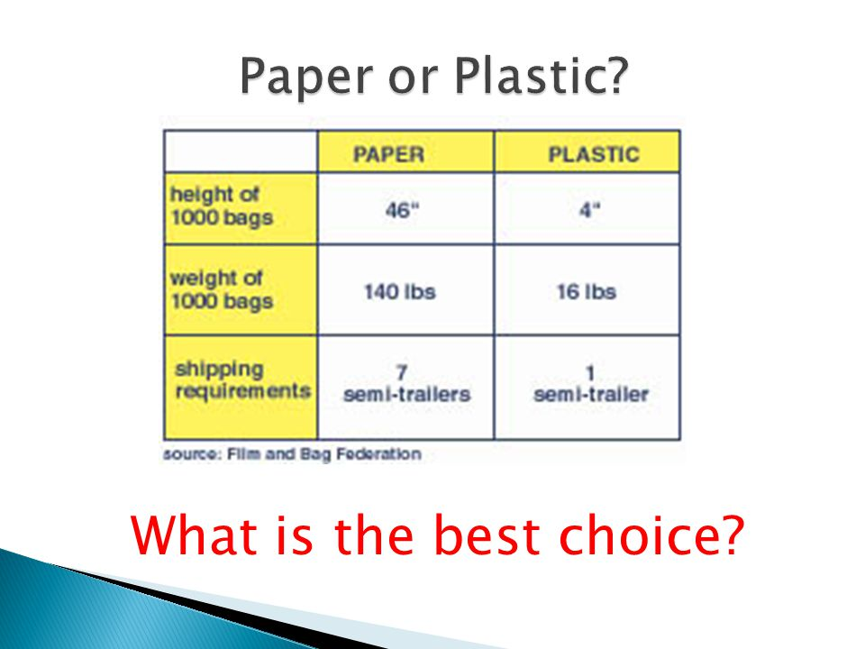Paper or Plastic What is the best choice