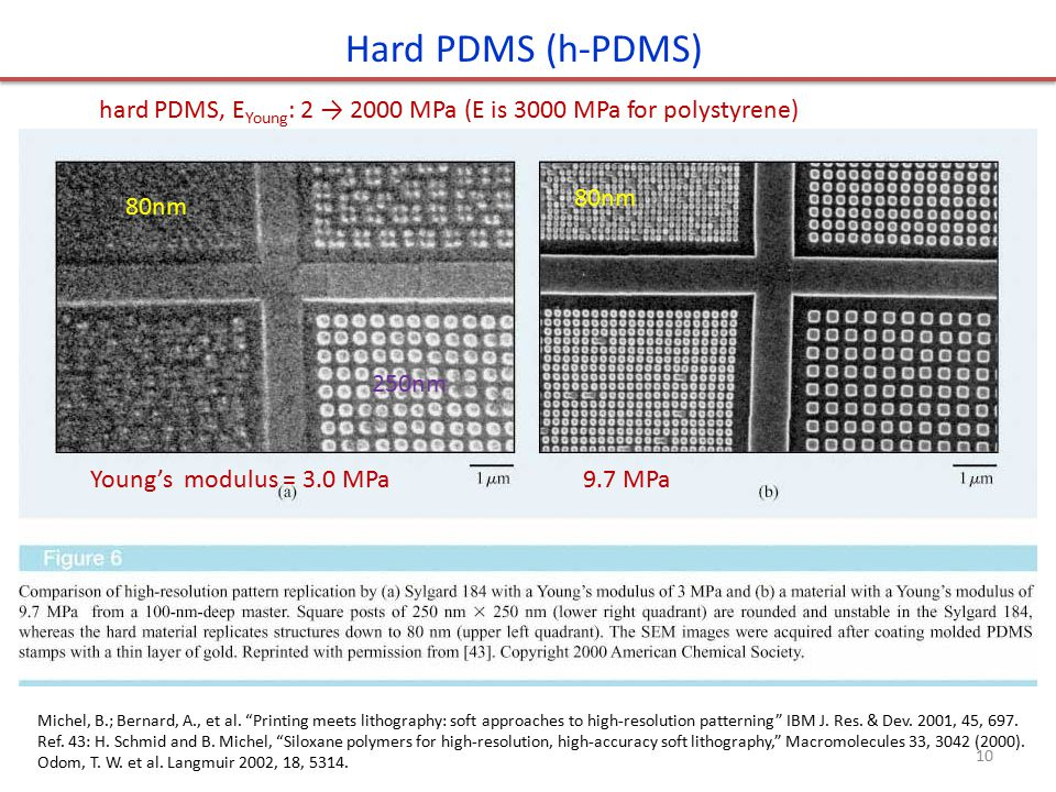 Hard PDMS (h-PDMS) hard PDMS, EYoung: 2 → 2000 MPa (E is 3000 MPa for polystyrene) 80nm. 80nm. 250nm.