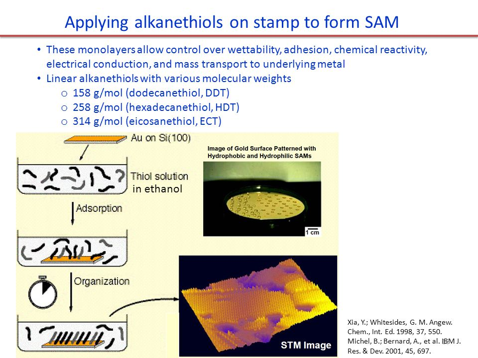 Applying alkanethiols on stamp to form SAM