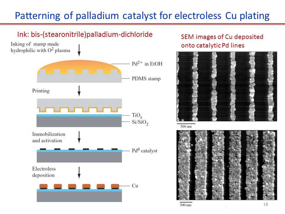 Patterning of palladium catalyst for electroless Cu plating