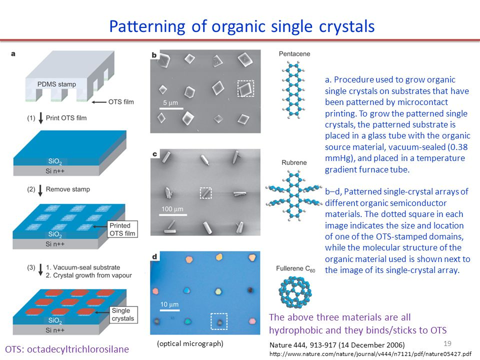 Patterning of organic single crystals