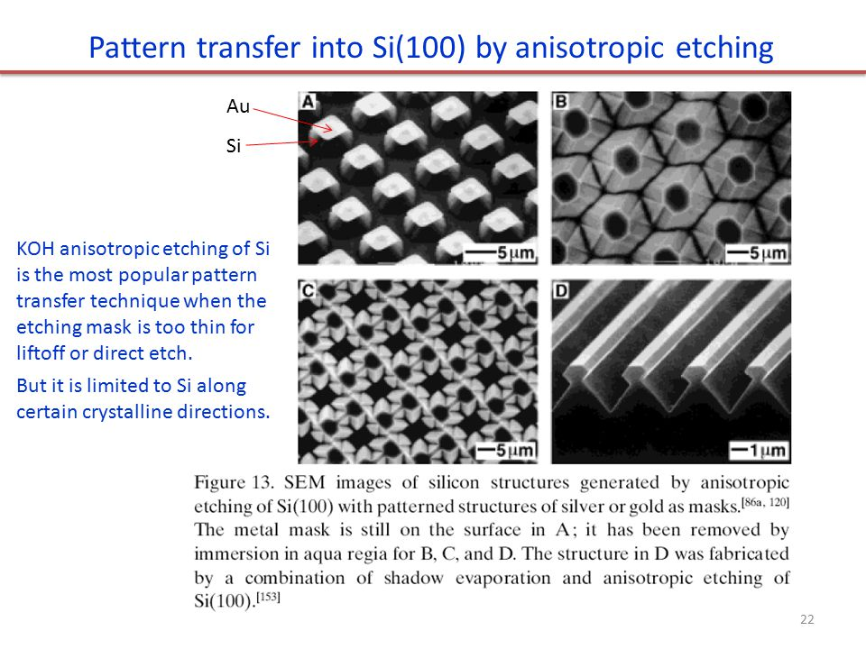 Pattern transfer into Si(100) by anisotropic etching
