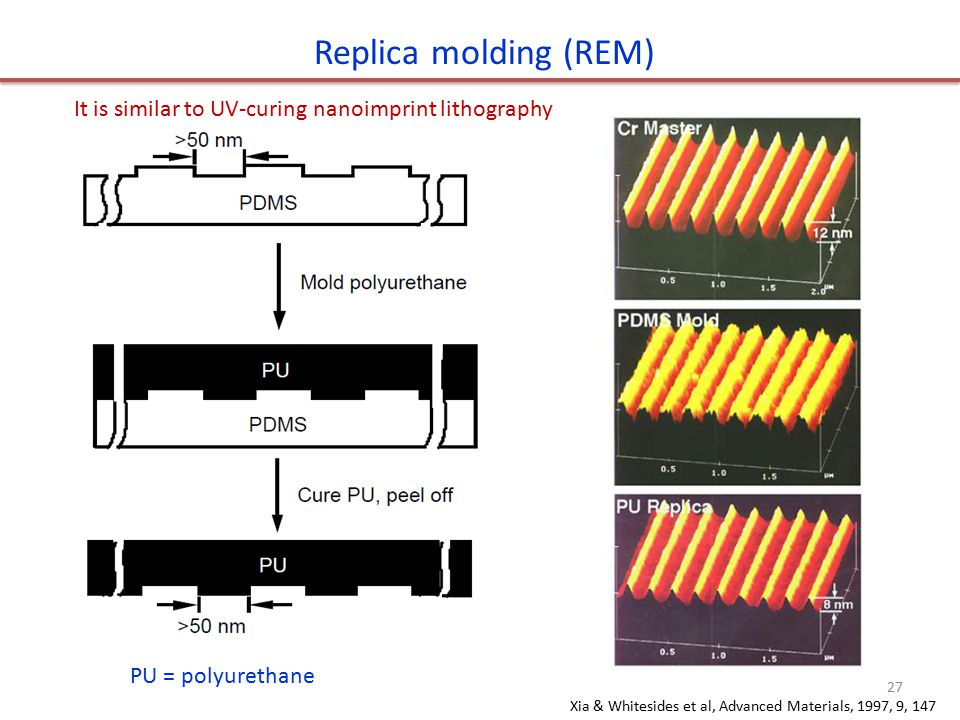 Replica molding (REM) It is similar to UV-curing nanoimprint lithography. PU = polyurethane.