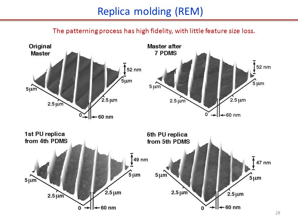 Replica molding (REM) The patterning process has high fidelity, with little feature size loss.