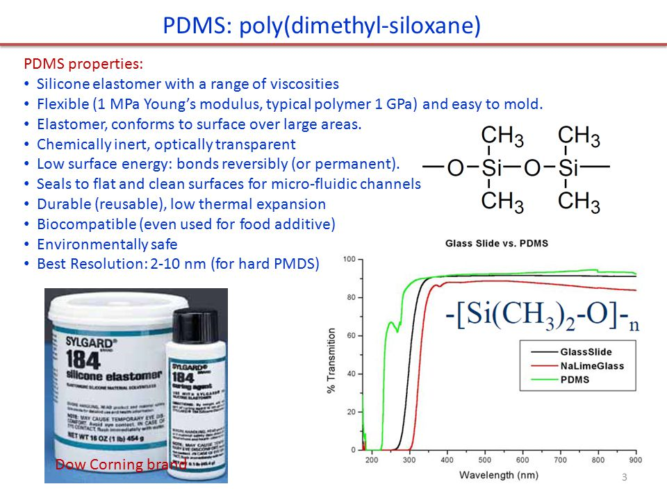 PDMS: poly(dimethyl-siloxane)