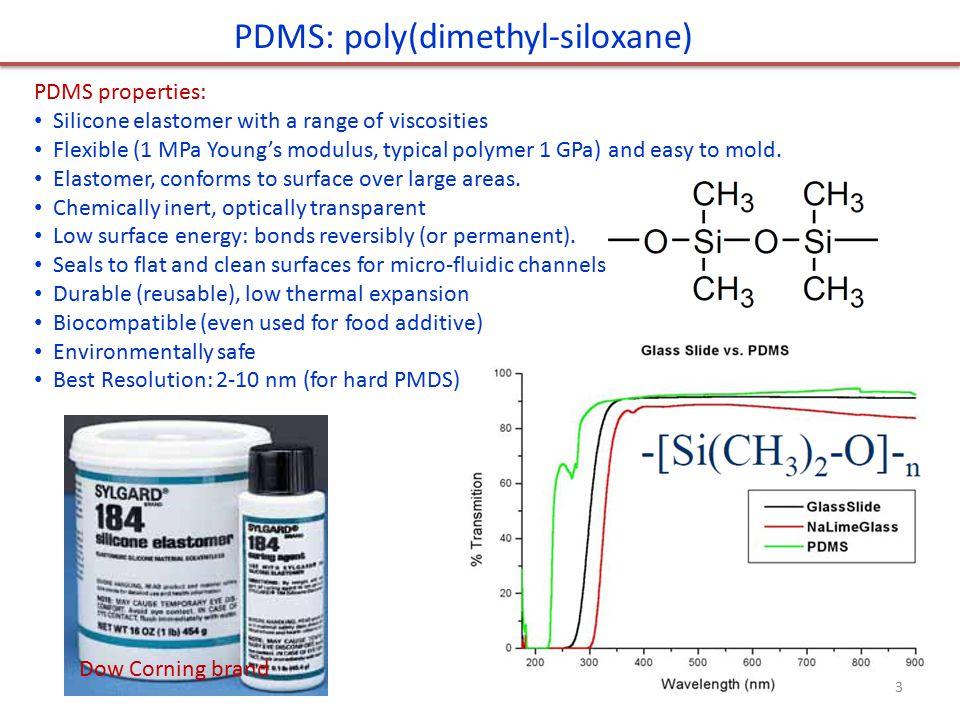 PDMS: poly(dimethyl-siloxane)