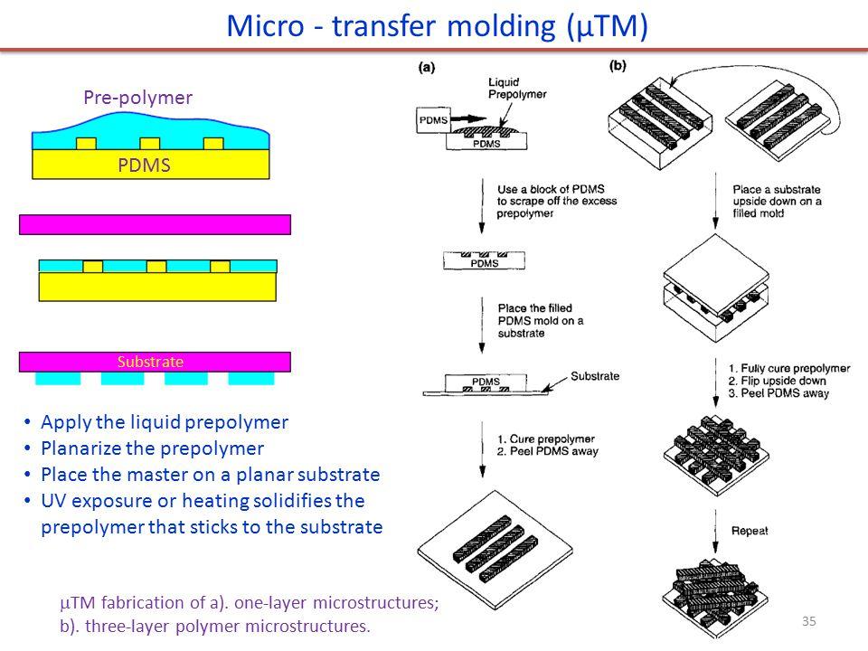 Micro - transfer molding (μTM)
