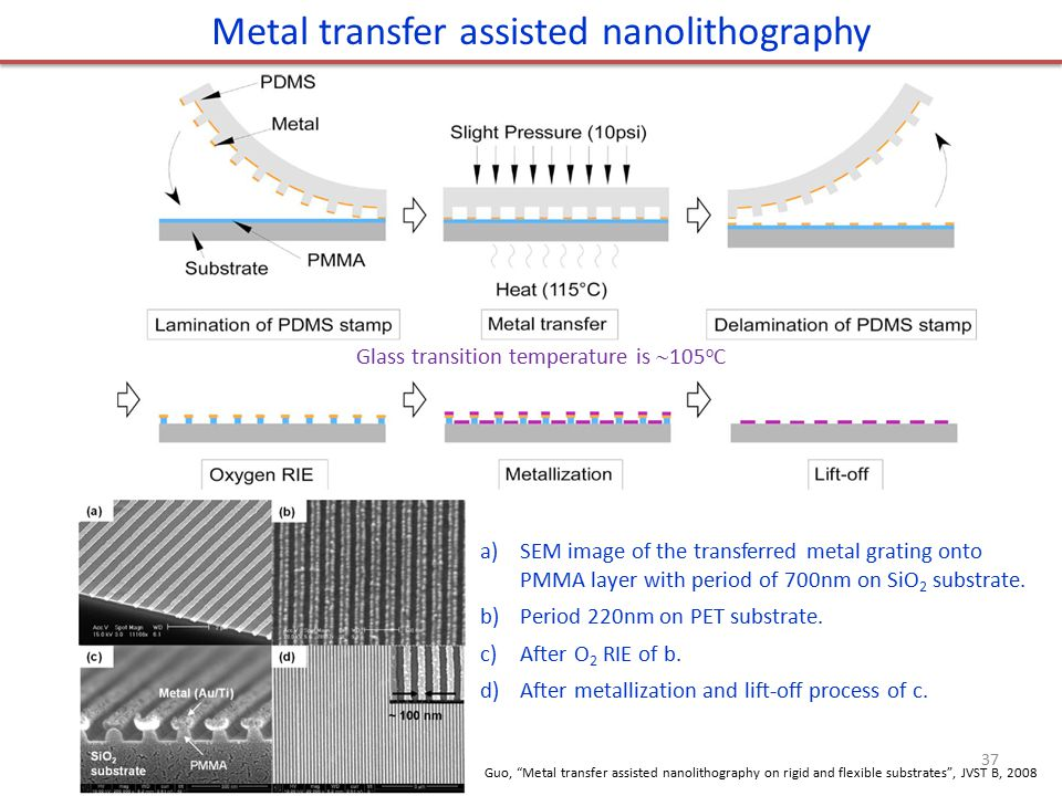 Metal transfer assisted nanolithography