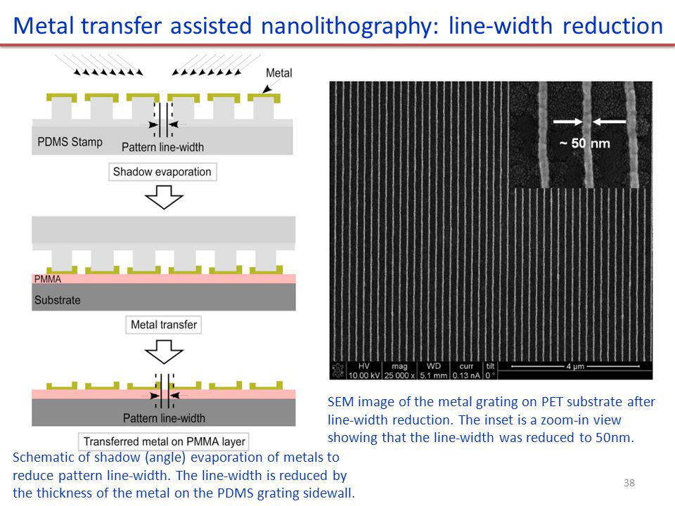 Metal transfer assisted nanolithography: line-width reduction