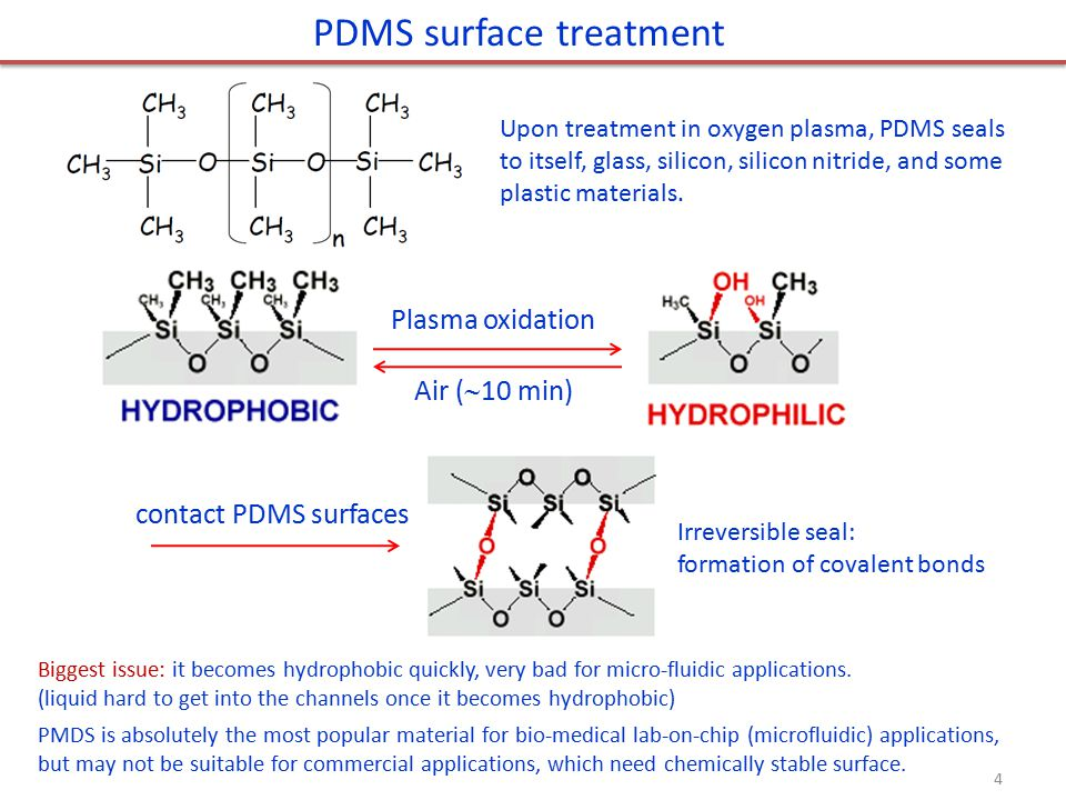 PDMS surface treatment