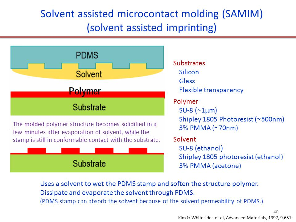 Solvent assisted microcontact molding (SAMIM)