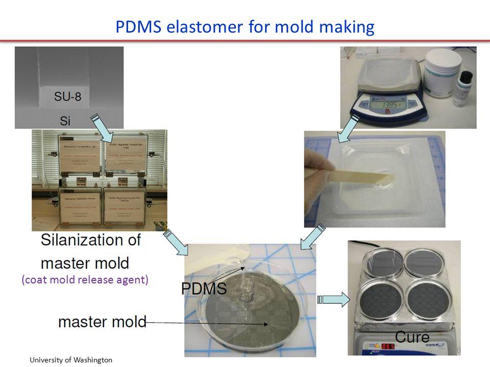 PDMS elastomer for mold making