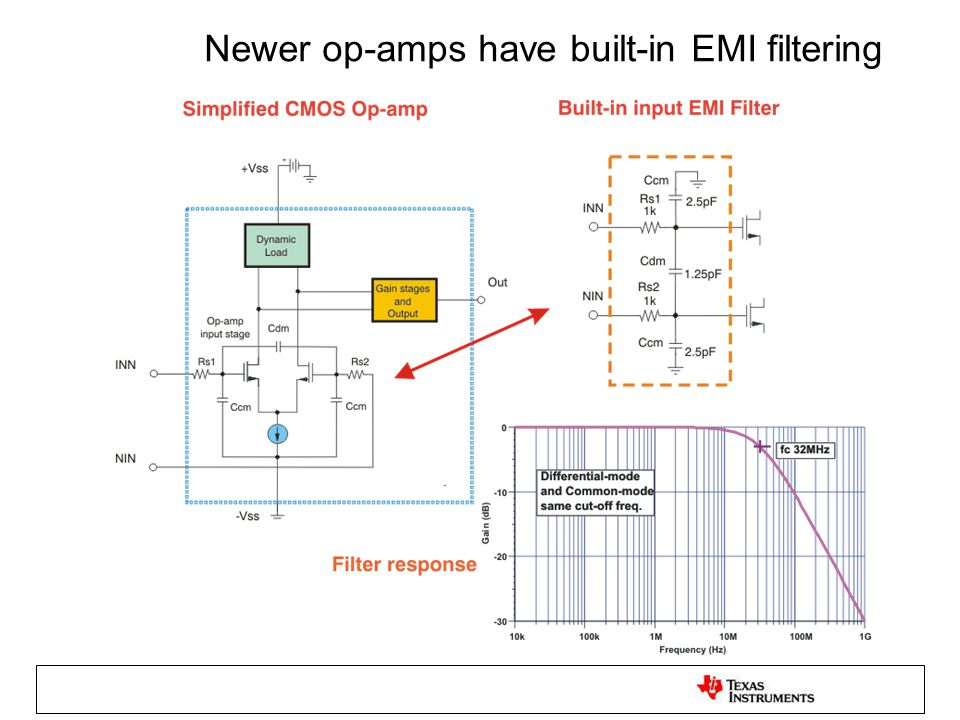 Newer op-amps have built-in EMI filtering