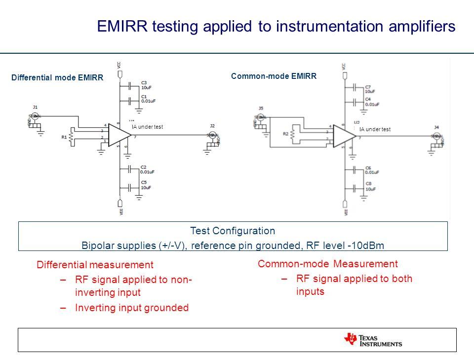 EMIRR testing applied to instrumentation amplifiers