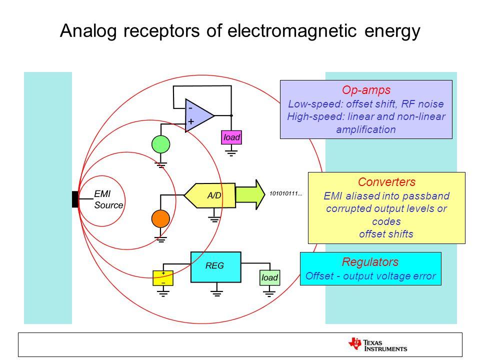 Analog receptors of electromagnetic energy