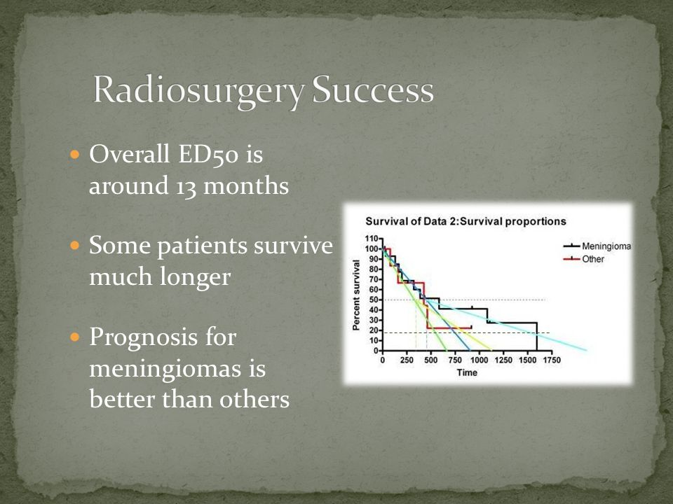Radiosurgery Success Overall ED50 is around 13 months