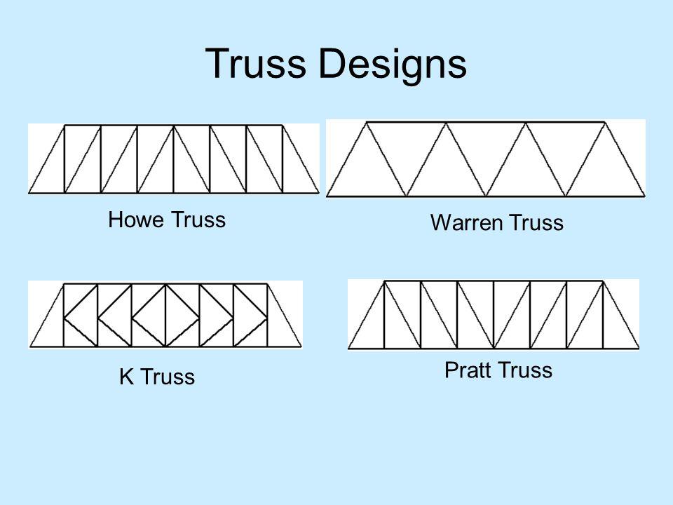 Truss Designs Howe Truss Warren Truss Pratt Truss K Truss